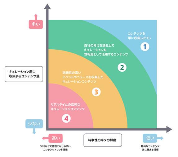 レーション は キュ と キュリオステーション手稲前田店ホームページ